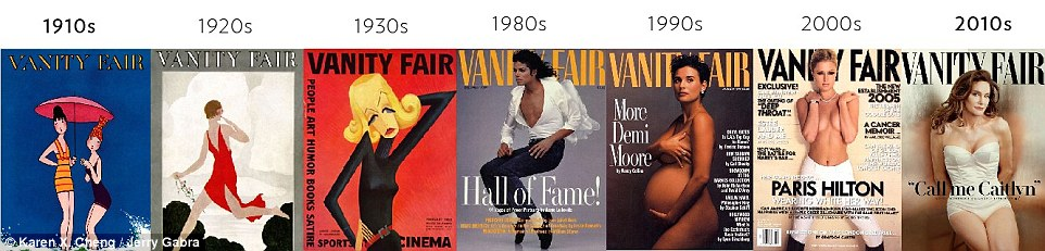Women's-magazine-covers-history